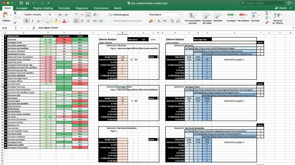 Maak je eigen SEO Onderzoek met MS Excel